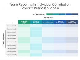 Team Report With Individual Contribution Towards Business Success