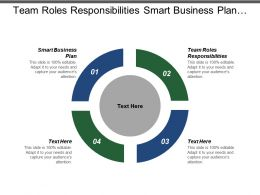 Team Roles Responsibilities Smart Business Plan Document Management Plan Cpb
