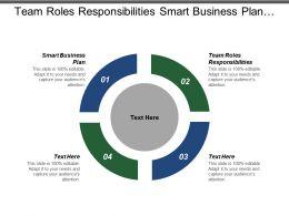 Team Roles Responsibilities Smart Business Plan Document Management Plan Cpb
