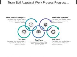 Team Self Appraisal Work Process Progress Organizational Context