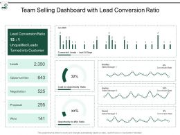 Team Selling Dashboard With Lead Conversion Ratio