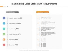 Team Selling Sales Stages With Requirements