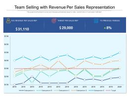 Team Selling With Revenue Per Sales Representation