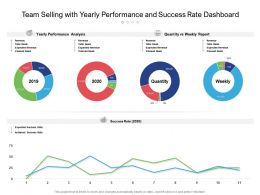 Team Selling With Yearly Performance And Success Rate Dashboard