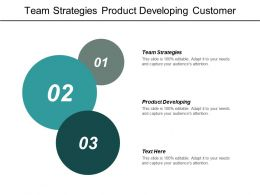 Team Strategies Product Developing Customer Acquisition Cost Retention Cpb