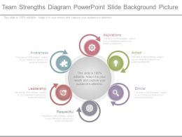 Team Strengths Diagram Powerpoint Slide Background Picture