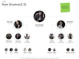 Team Structure Business Strategic Planning Ppt Background