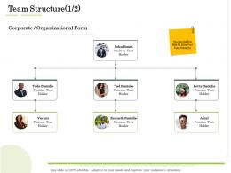 Team Structure Corporate Administration Management Ppt Template