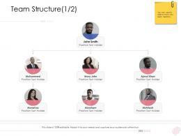 Team Structure Enterprise Management Ppt Slides