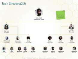 Team Structure Teamwork Business Planning Actionable Steps Ppt Inspiration Templates