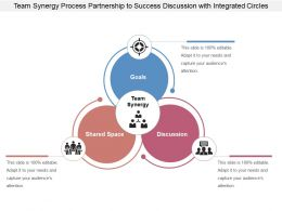 Team Synergy Process Partnership To Success Discussion With Integrated Circles