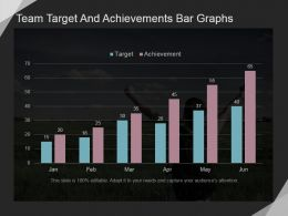 Team Target And Achievements Bar Graphs Ppt Slides