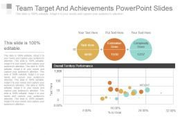 Team Target And Achievements Powerpoint Slides