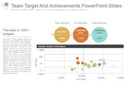 Team Target And Achievements Powerpoint Slides