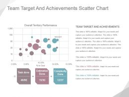Team Target And Achievements Scatter Chart Ppt Slides