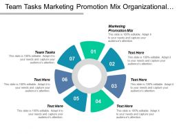 Team Tasks Marketing Promotion Mix Organizational Change Management Cpb