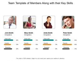 Team Template Of Members Along With Their Key Skills