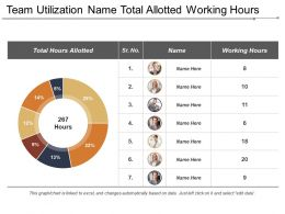 Team Utilization Name Total Allotted Working Hours