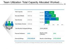 Team Utilization Total Capacity Allocated Worked Billable