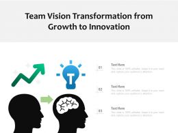 Team Vision Transformation From Growth To Innovation