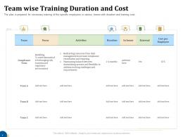 Team Wise Training Duration And Cost Business Turnaround Plan Ppt Template