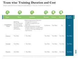Team Wise Training Duration And Cost Firm Rescue Plan Ppt Powerpoint Presentation Professional Maker