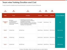 Team Wise Training Duration And Cost Flexibility Ppt Powerpoint Presentation Ideas Outline
