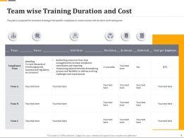 Team Wise Training Duration And Cost Ppt File Format Ideas