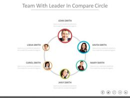 Team With Leader In Compare Circle Powerpoint Slides
