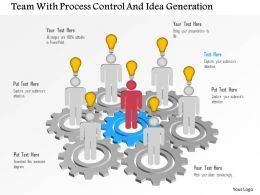 Team With Process Control And Idea Generation Powerpoint Template