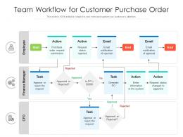 Team Workflow For Customer Purchase Order