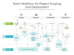 Team Workflow For Project Scoping And Deployment