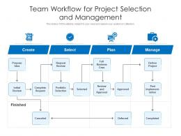 Team Workflow For Project Selection And Management