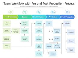 Team Workflow With Pre And Post Production Process
