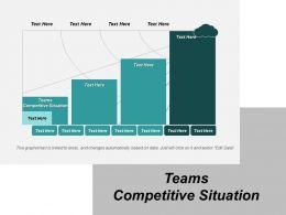 Teams Competitive Situation Ppt Powerpoint Presentation File Slide Portrait Cpb