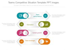 Teams Competitive Situation Template Ppt Images