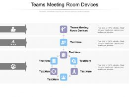 Teams Meeting Room Devices Ppt Powerpoint Presentation Visual Aids Model Cpb