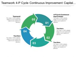 Teamwork 4 P Cycle Continuous Improvement Capital Structure Analysis Cpb