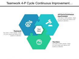 Teamwork 4P Cycle Continuous Improvement Capital Structure Analysis Cpb
