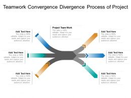 Teamwork Convergence Divergence Process Of Project