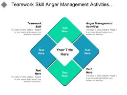 Teamwork Skill Anger Management Activities Personal Financial Management Cpb