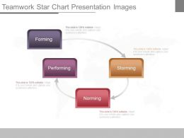 Teamwork Star Chart Presentation Images