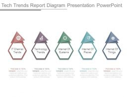 Tech Trends Report Diagram Presentation Powerpoint