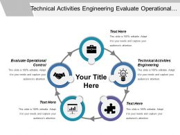 Technical Activities Engineering Evaluate Operational Control Control Nonconformities
