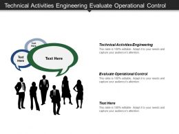 Technical Activities Engineering Evaluate Operational Control Maintain Product Traceability