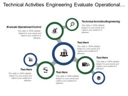 Technical Activities Engineering Evaluate Operational Control Project Realization