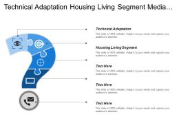 Technical Adaptation Housing Living Segment Media Use Segment