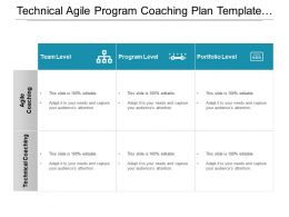 Technical Agile Program Coaching Plan Template With Boxes