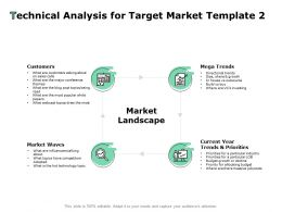 Technical Analysis For Target Market Customers Ppt Powerpoint Presentation File Images
