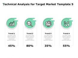 Technical Analysis For Target Market Trend Ppt Powerpoint Presentation Slide